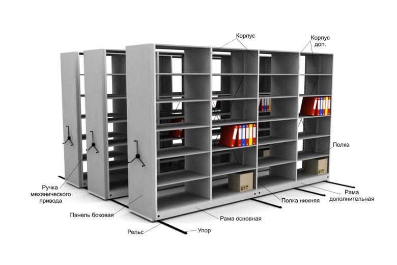 Составные части передвижного стеллажа для архива документов