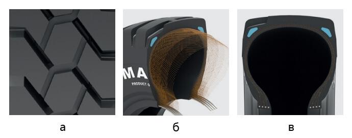 Характеристики шин Magna MR800